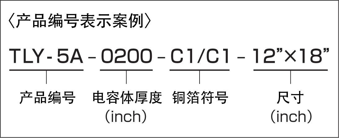 产品编号表示案例