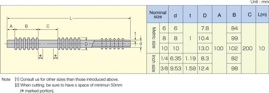 corrugated-tube7040-EXF