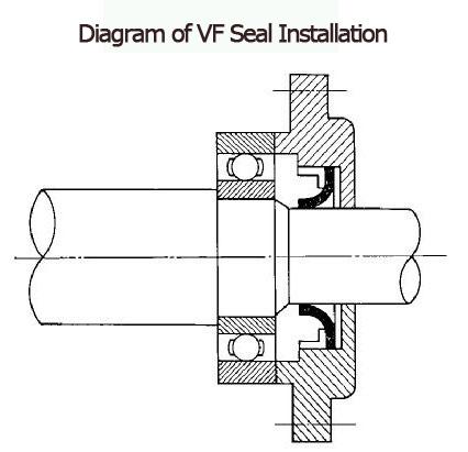 vf_seal_install_image