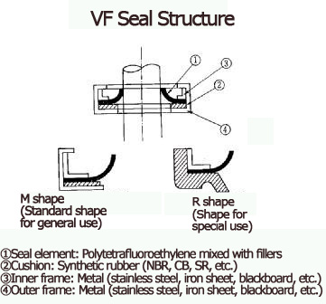 vf_seal_struct_image