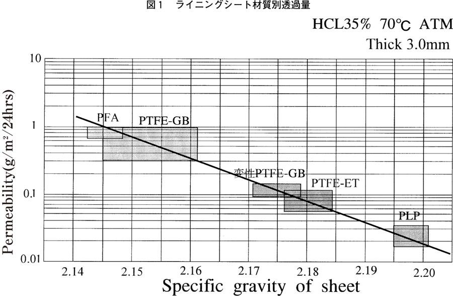 lining_tank_plp1
