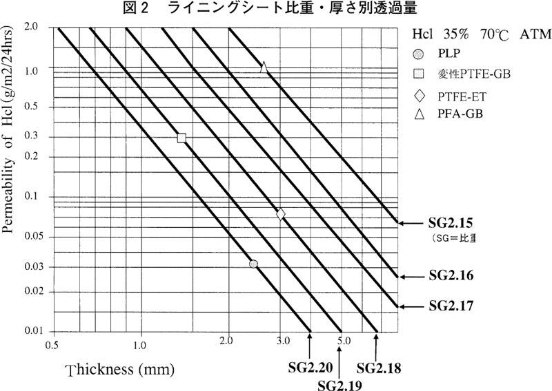 lining_tank_plp2